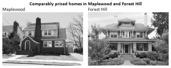 comparison houses